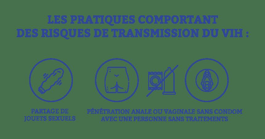 pratiques risque transmission vih