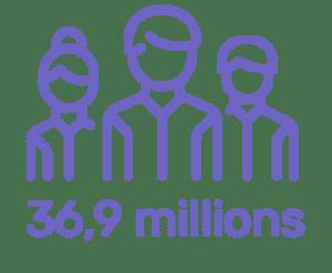 36,9 millions de personnes dans le monde ont le vih
