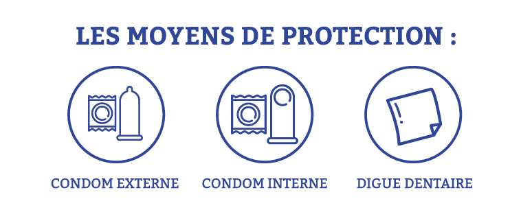 moyens de protections