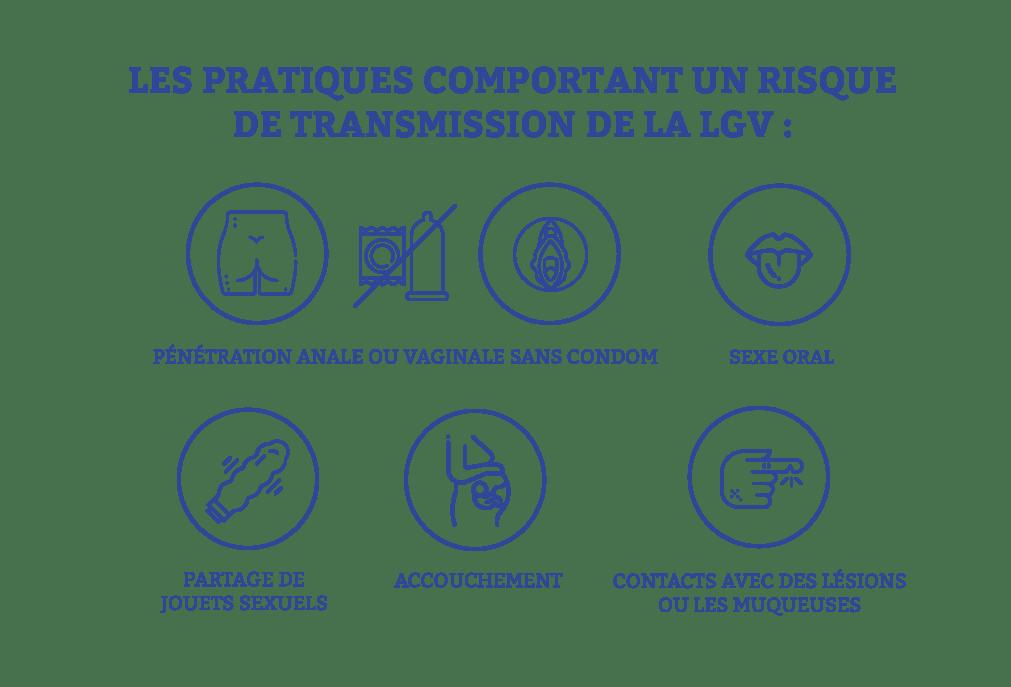 transmission-lgv